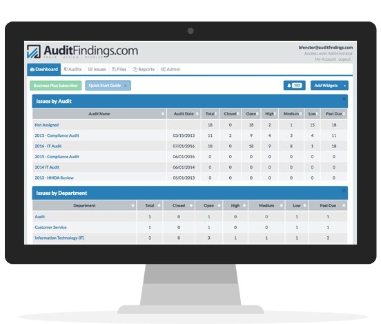 Audit issue tracking software dashboard